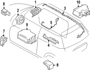 Partes del airbag