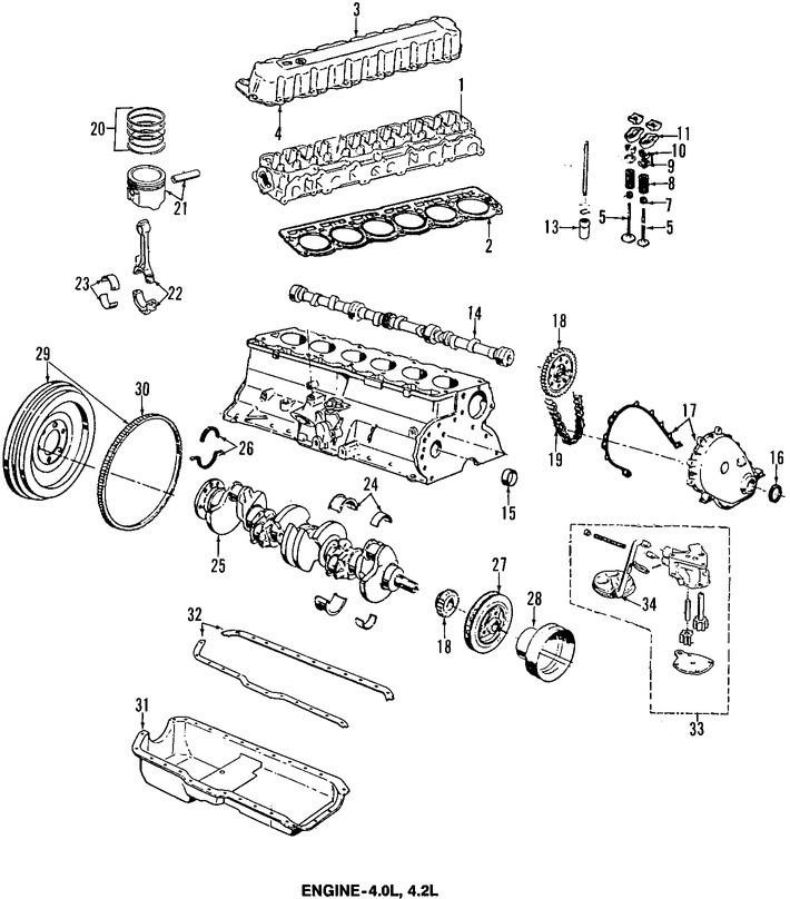 repuestos para jeep cherokee 1995