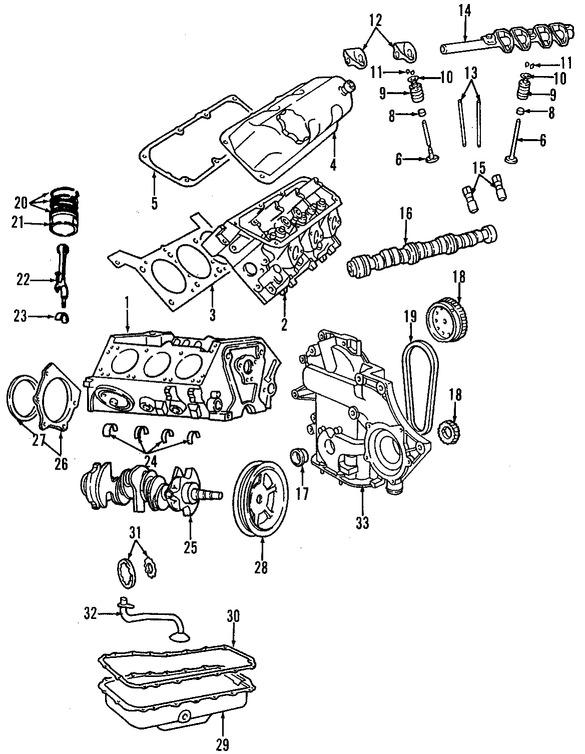Arbol de Leva, Buzo Hidraulico, Cadena del Tiempo para
