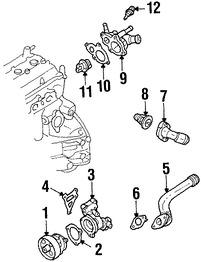 Empacadura de la bomba de agua del motor para Nissan